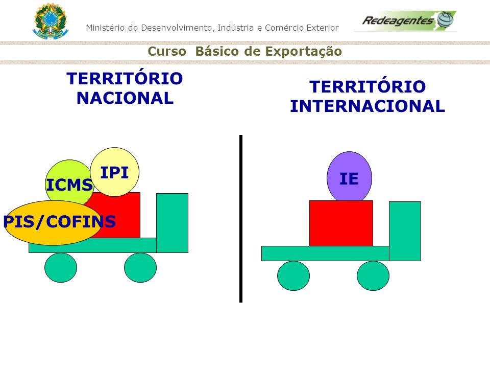 Ministério do Desenvolvimento, Indústria e Comércio Exterior Curso Básico de Exportação TERRITÓRIO NACIONAL IE ICMS IPI PIS/COFINS TERRITÓRIO INTERNAC