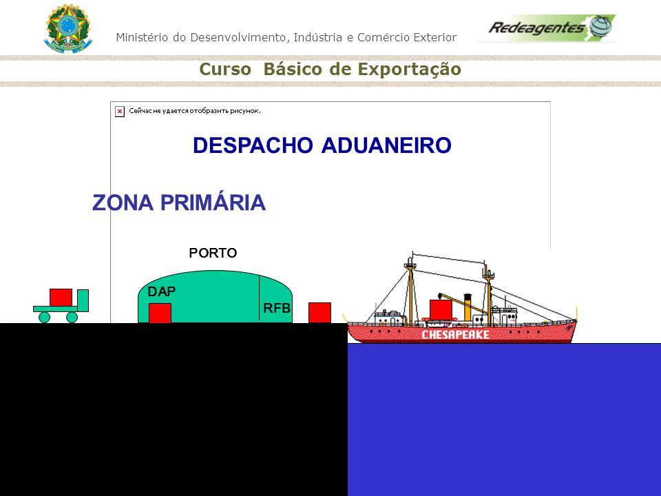 Ministério do Desenvolvimento, Indústria e Comércio Exterior Curso Básico de Exportação DESPACHO ADUANEIRO PORTO RFB DAP ZONA PRIMÁRIA