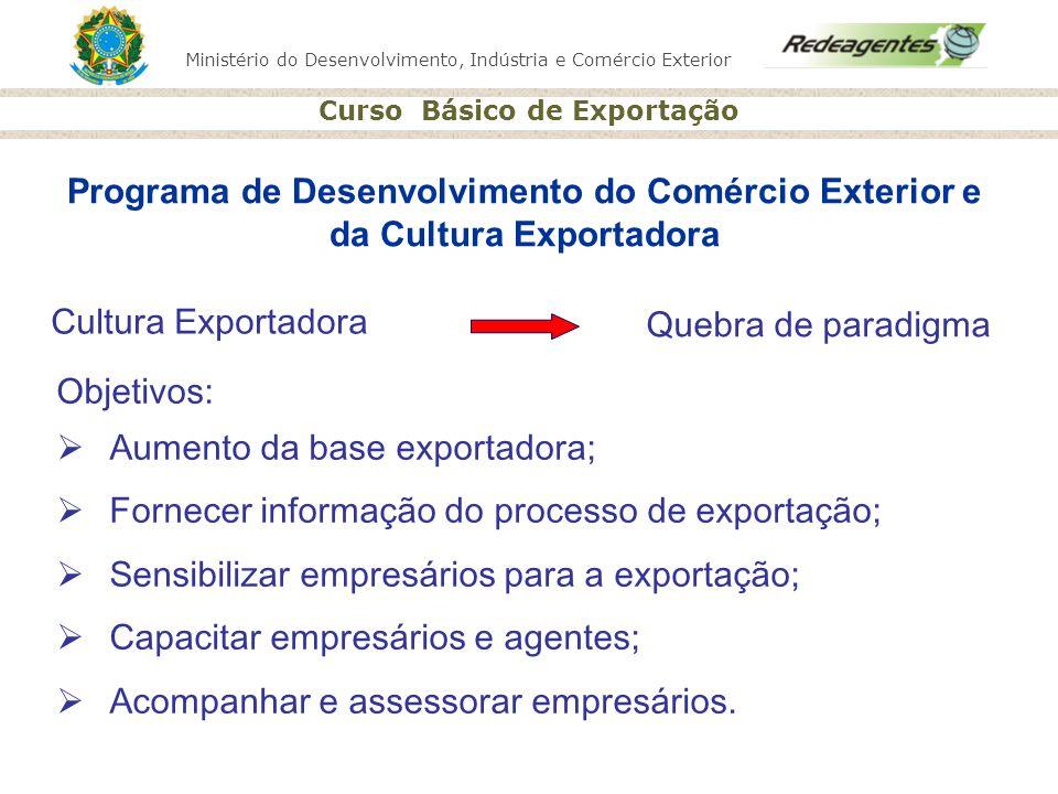 Ministério do Desenvolvimento, Indústria e Comércio Exterior Curso Básico de Exportação Cultura Exportadora Quebra de paradigma Objetivos: Aumento da