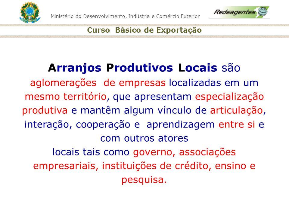 Ministério do Desenvolvimento, Indústria e Comércio Exterior Curso Básico de Exportação Arranjos Produtivos Locais são aglomerações de empresas locali