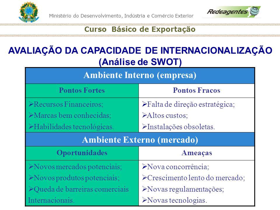 Ministério do Desenvolvimento, Indústria e Comércio Exterior Curso Básico de Exportação Ambiente Interno (empresa) Pontos FortesPontos Fracos Recursos