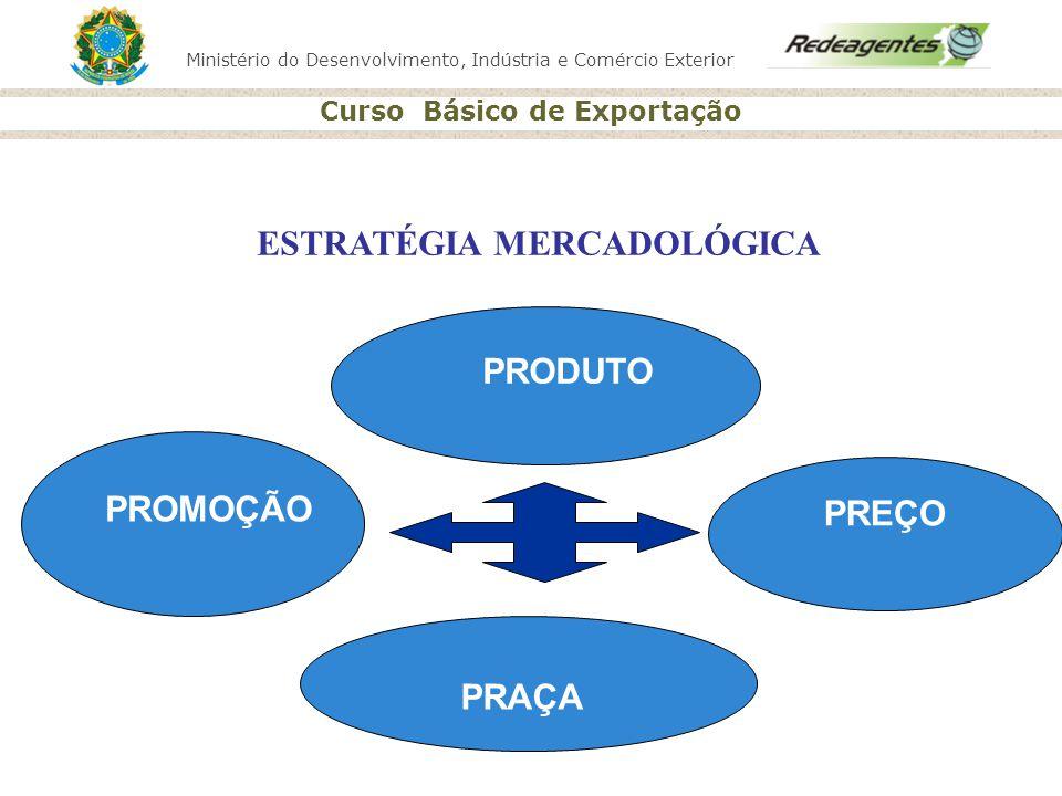 Ministério do Desenvolvimento, Indústria e Comércio Exterior Curso Básico de Exportação PRODUTO PROMOÇÃO PRAÇA PREÇO ESTRATÉGIA MERCADOLÓGICA