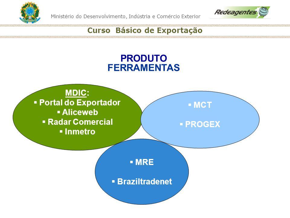 Ministério do Desenvolvimento, Indústria e Comércio Exterior Curso Básico de Exportação MDIC: Portal do Exportador Aliceweb Radar Comercial Inmetro MR