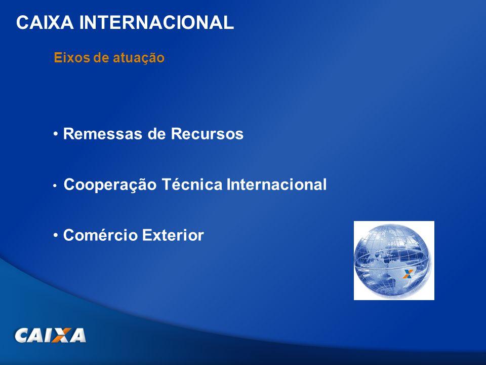 JAPÃO Hamamatsu ESTADOS UNIDOS Jersey VENEZUELA Caracas A expansão da CAIXA no cenário internacional por meio dos Escritórios de Representação Presença Física Internacional