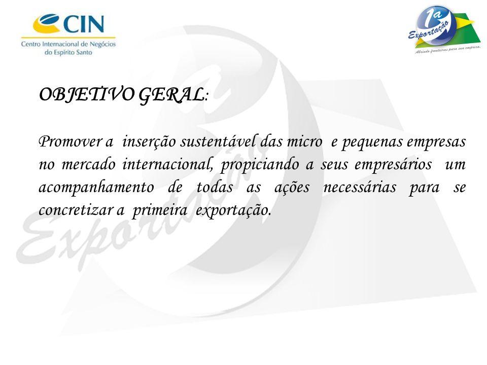 INÍCIO DO PROJETO Formação do Comitê Gestor; Recrutamento, seleção, capacitação e contratação dos estudantes; Sensibilização e seleção das empresas; Desenvolvimento do Projeto.