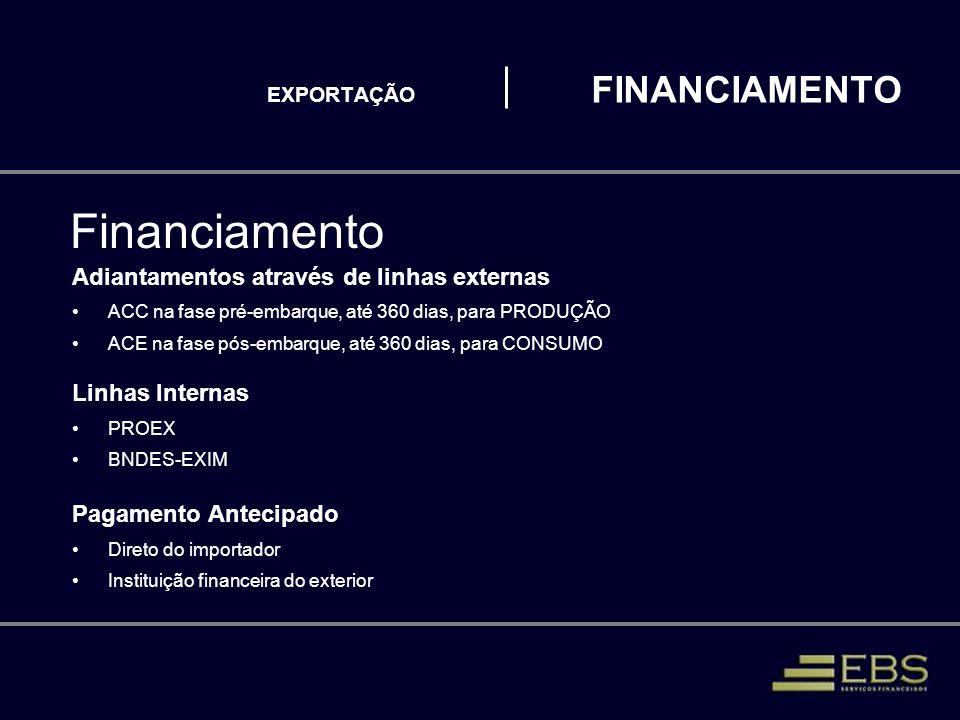 EXPORTAÇÃO CONDIÇÕES DE VENDA À vista Cobrança Carta de Crédito (LC) A Prazo Cobrança Carta de Crédito (LC) Remessa sem saque