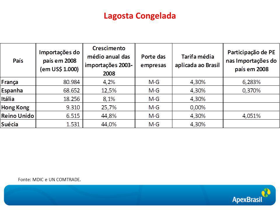 Lagosta Congelada Fonte: MDIC e UN COMTRADE.