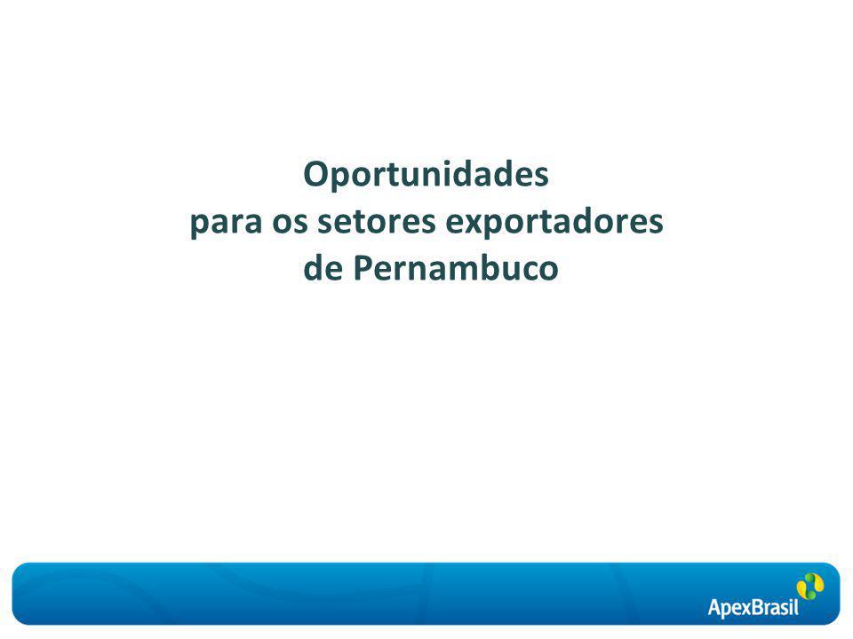 Oportunidades para os setores exportadores de Pernambuco