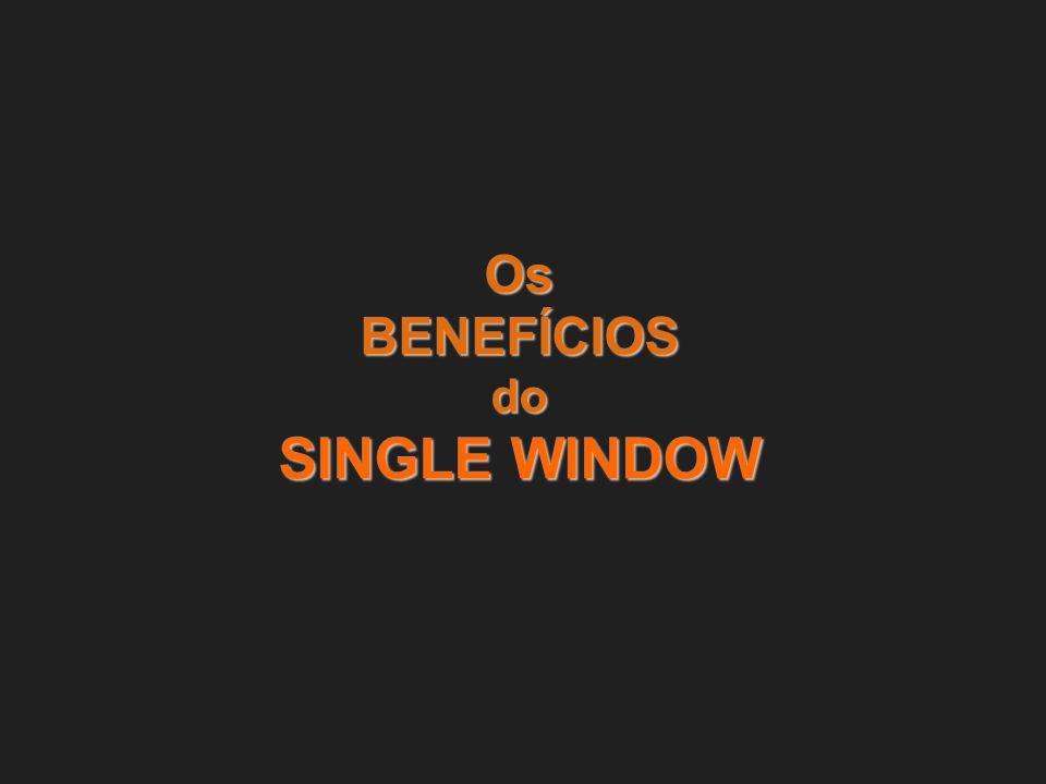 OsBENEFÍCIOSdo SINGLE WINDOW