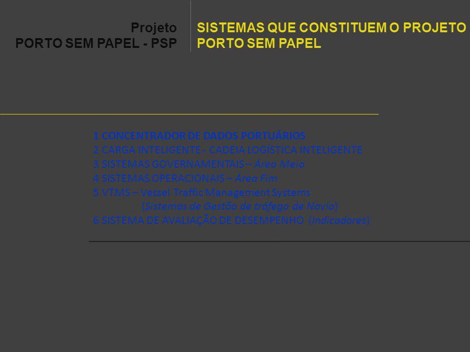 1 CONCENTRADOR DE DADOS PORTUÁRIOS 2 CARGA INTELIGENTE - CADEIA LOGÍSTICA INTELIGENTE 3 SISTEMAS GOVERNAMENTAIS – Área Meio 4 SISTEMAS OPERACIONAIS – Área Fim 5 VTMS – Vessel Traffic Management Systems (Sistemas de Gestão de tráfego de Navio) 6 SISTEMA DE AVALIAÇÃO DE DESEMPENHO (Indicadores) SISTEMAS QUE CONSTITUEM O PROJETO PORTO SEM PAPEL Projeto PORTO SEM PAPEL - PSP