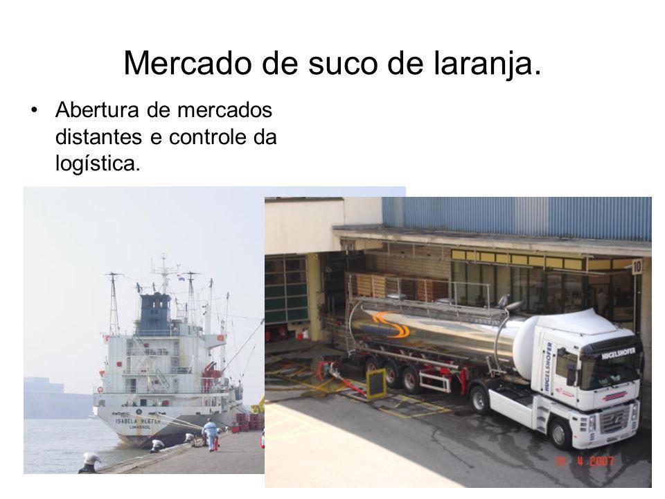 Mercado de suco de laranja. Abertura de mercados distantes e controle da logística.