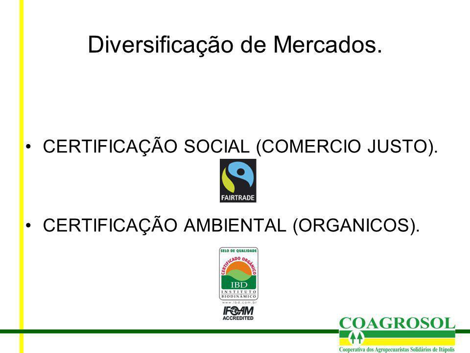 Diversificação de Mercados. CERTIFICAÇÃO SOCIAL (COMERCIO JUSTO). CERTIFICAÇÃO AMBIENTAL (ORGANICOS).