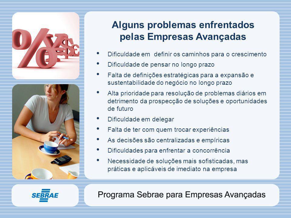 Estratégias Empresariais Planejando para Internacionalizar Gestão da Inovação 36h curso e 11h de cons.