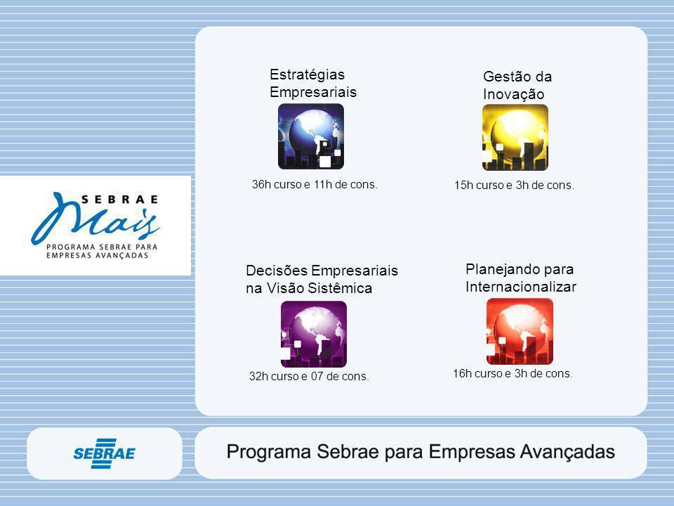 Estratégias Empresariais Planejando para Internacionalizar Gestão da Inovação 36h curso e 11h de cons. 16h curso e 3h de cons. 15h curso e 3h de cons.
