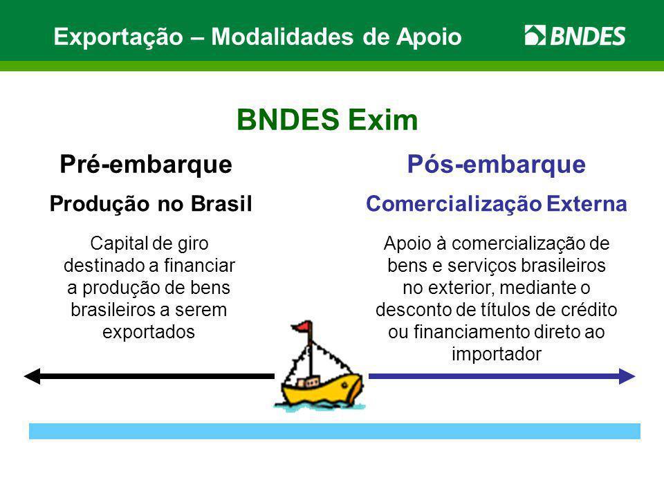 Pré-embarque Empresa Âncora Importador Empresa Âncora BNDES Exim Agente Financeiro FornecedoresMPMEs (4) Exportação (1) R$ (1) R$ (3) Produção de MPMEs (2) Pgto à vista R$ Estrutura Operacional