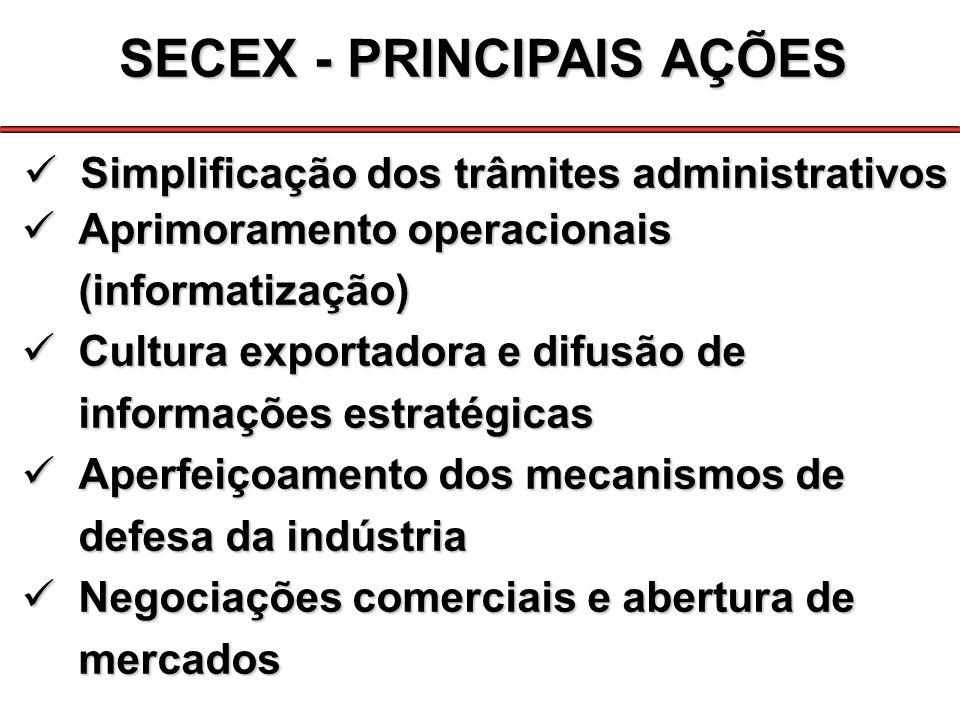 Simplificação dos trâmites administrativos Simplificação dos trâmites administrativos Aprimoramento operacionais (informatização) Aprimoramento operac