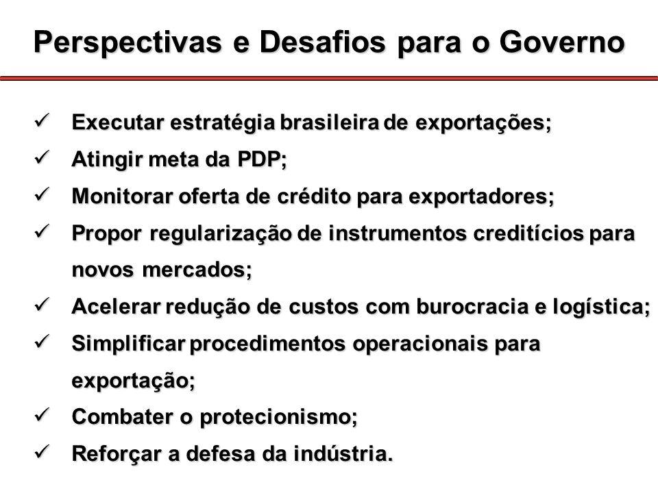 Executar estratégia brasileira de exportações; Executar estratégia brasileira de exportações; Atingir meta da PDP; Atingir meta da PDP; Monitorar ofer