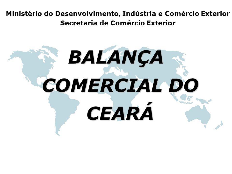 BALANÇA COMERCIAL DO CEARÁ Ministério do Desenvolvimento, Indústria e Comércio Exterior Secretaria de Comércio Exterior