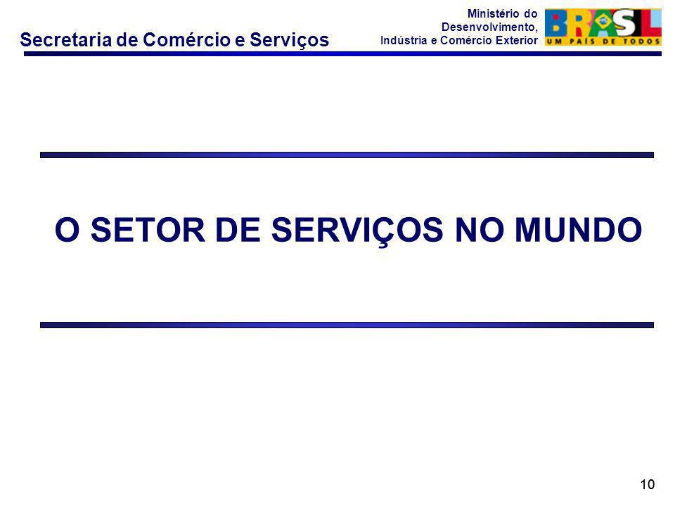 Secretaria de Comércio e Serviços Ministério do Desenvolvimento, Indústria e Comércio Exterior 10 O SETOR DE SERVIÇOS NO MUNDO