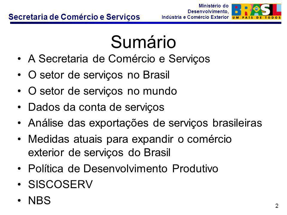 Secretaria de Comércio e Serviços Ministério do Desenvolvimento, Indústria e Comércio Exterior Sumário A Secretaria de Comércio e Serviços O setor de serviços no Brasil O setor de serviços no mundo Dados da conta de serviços Análise das exportações de serviços brasileiras Medidas atuais para expandir o comércio exterior de serviços do Brasil Política de Desenvolvimento Produtivo SISCOSERV NBS 2
