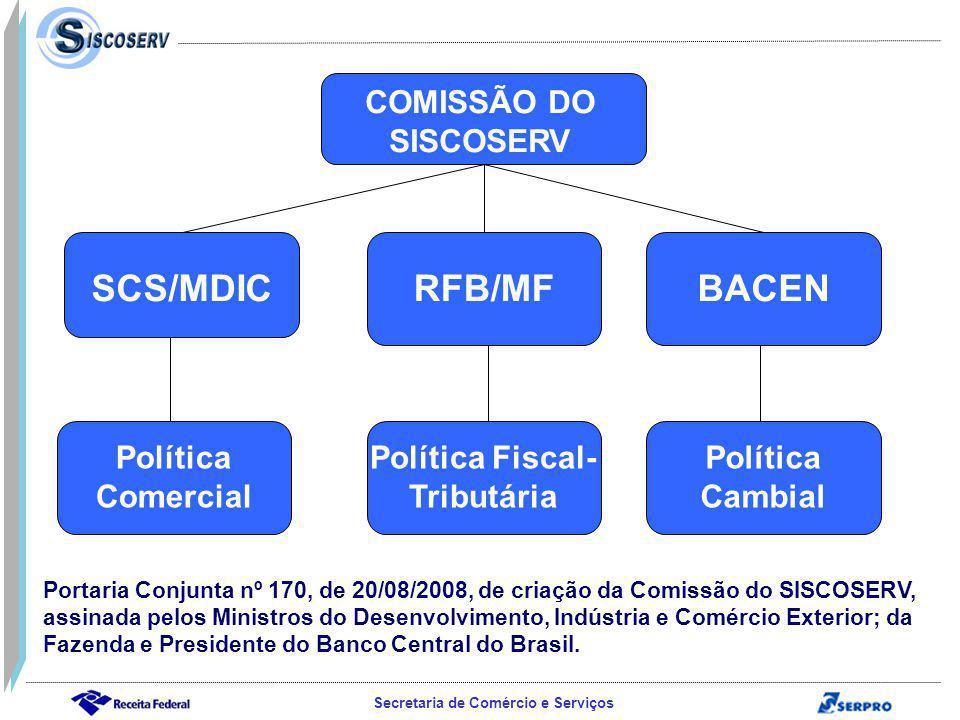 Secretaria de Comércio e Serviços SCS/MDICRFB/MFBACEN COMISSÃO DO SISCOSERV Política Comercial Política Fiscal- Tributária Política Cambial Portaria Conjunta nº 170, de 20/08/2008, de criação da Comissão do SISCOSERV, assinada pelos Ministros do Desenvolvimento, Indústria e Comércio Exterior; da Fazenda e Presidente do Banco Central do Brasil.