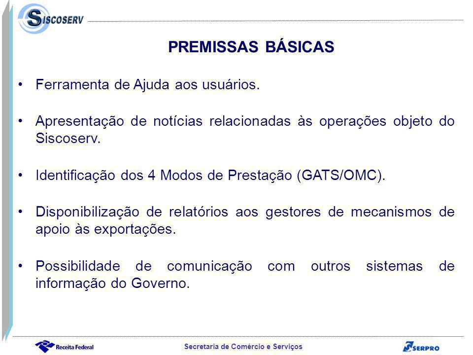 Secretaria de Comércio e Serviços Ferramenta de Ajuda aos usuários.