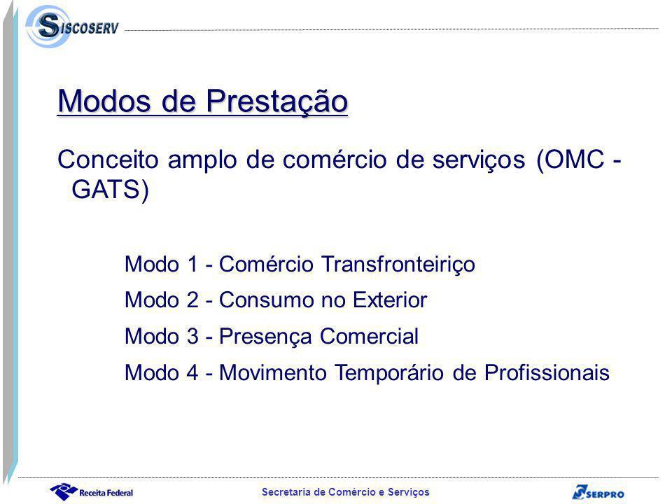 Secretaria de Comércio e Serviços Conceito amplo de comércio de serviços (OMC - GATS) Modo 1 - Comércio Transfronteiriço Modo 2 - Consumo no Exterior Modo 3 - Presença Comercial Modo 4 - Movimento Temporário de Profissionais Modos de Prestação