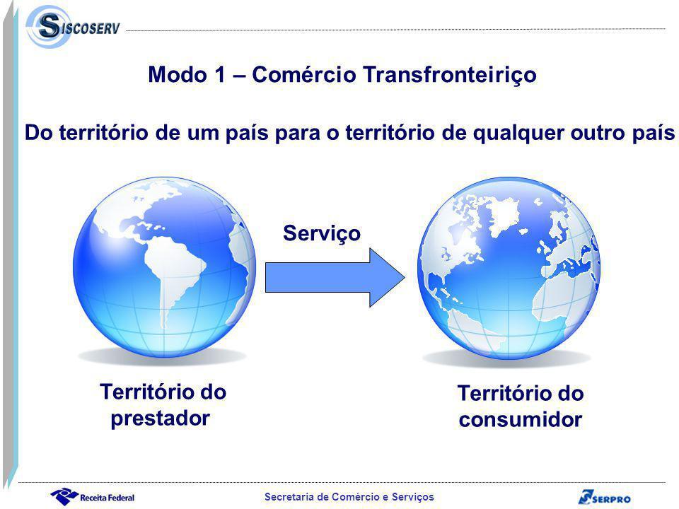 Secretaria de Comércio e Serviços Modo 1 – Comércio Transfronteiriço Do território de um país para o território de qualquer outro país Território do prestador Território do consumidor Serviço