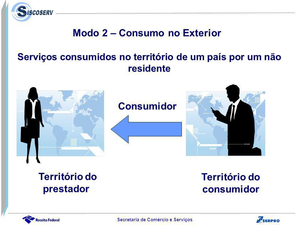 Secretaria de Comércio e Serviços Modo 2 – Consumo no Exterior Serviços consumidos no território de um país por um não residente Território do prestador Território do consumidor Consumidor