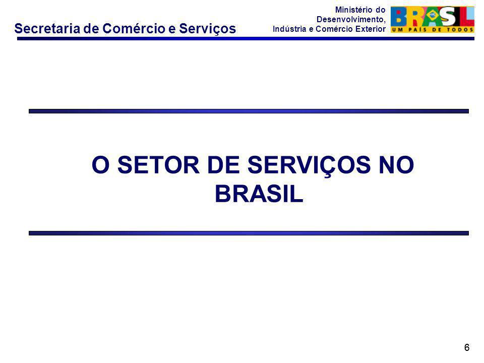 Secretaria de Comércio e Serviços Ministério do Desenvolvimento, Indústria e Comércio Exterior 66 O SETOR DE SERVIÇOS NO BRASIL