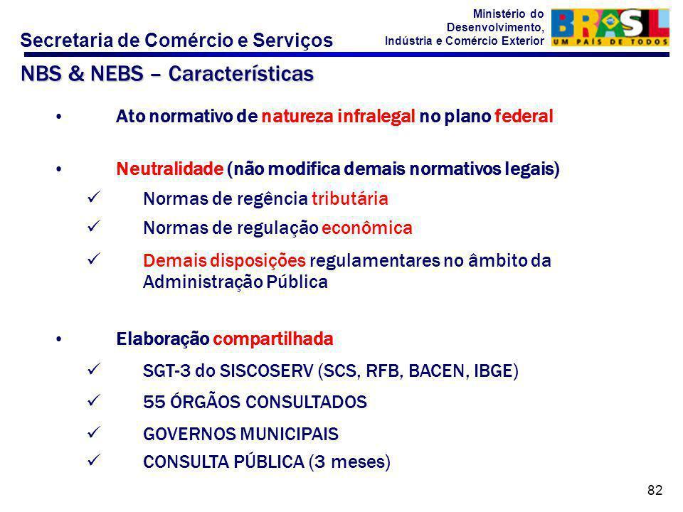 Secretaria de Comércio e Serviços Ministério do Desenvolvimento, Indústria e Comércio Exterior 82 Ato normativo de natureza infralegal no plano federal Neutralidade (não modifica demais normativos legais) Normas de regência tributária Normas de regulação econômica Demais disposições regulamentares no âmbito da Administração Pública Elaboração compartilhada SGT-3 do SISCOSERV (SCS, RFB, BACEN, IBGE) 55 ÓRGÃOS CONSULTADOS GOVERNOS MUNICIPAIS CONSULTA PÚBLICA (3 meses) NBS & NEBS – Características