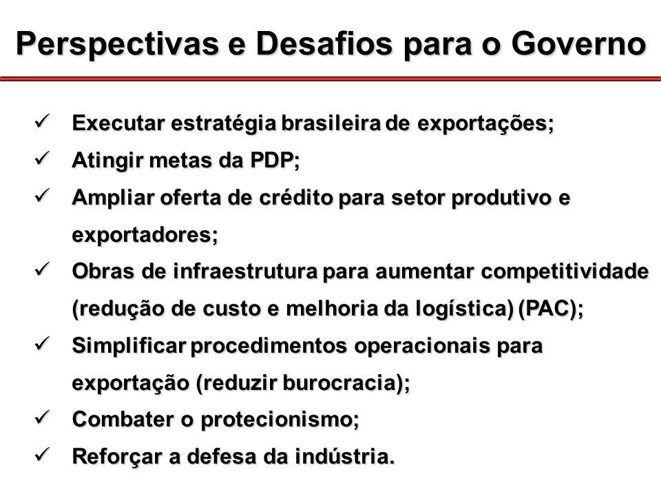 Executar estratégia brasileira de exportações; Executar estratégia brasileira de exportações; Atingir metas da PDP; Atingir metas da PDP; Ampliar oferta de crédito para setor produtivo e exportadores; Ampliar oferta de crédito para setor produtivo e exportadores; Obras de infraestrutura para aumentar competitividade (redução de custo e melhoria da logística) (PAC); Obras de infraestrutura para aumentar competitividade (redução de custo e melhoria da logística) (PAC); Simplificar procedimentos operacionais para exportação (reduzir burocracia); Simplificar procedimentos operacionais para exportação (reduzir burocracia); Combater o protecionismo; Combater o protecionismo; Reforçar a defesa da indústria.