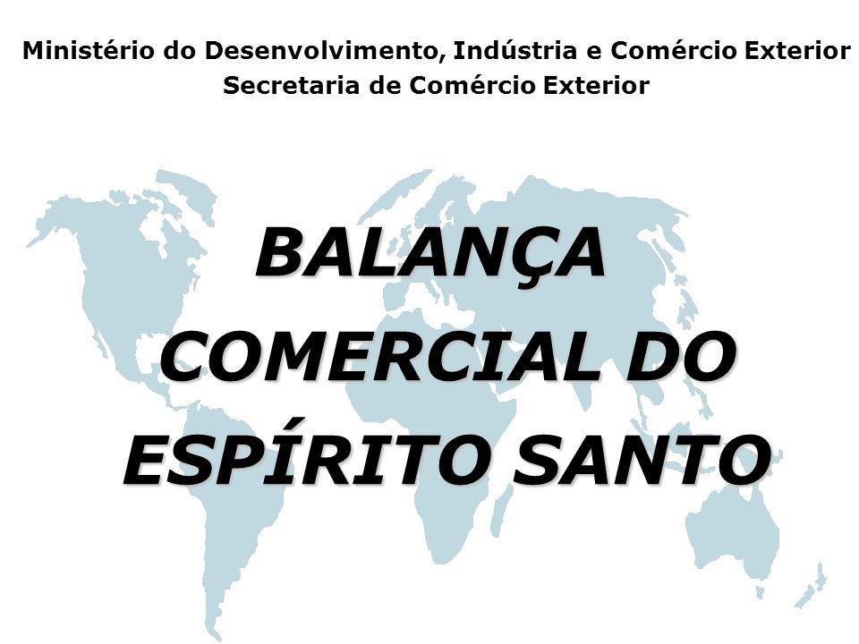BALANÇA COMERCIAL DO ESPÍRITO SANTO Ministério do Desenvolvimento, Indústria e Comércio Exterior Secretaria de Comércio Exterior