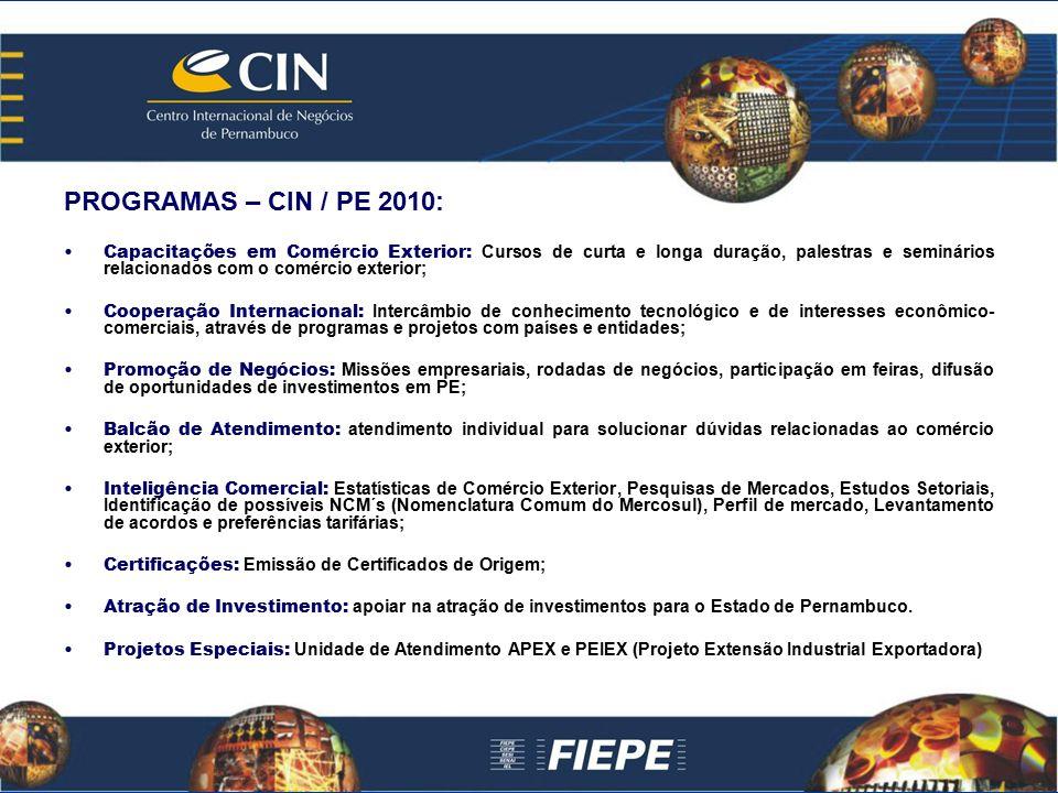 PROGRAMAS – CIN / PE 2010: Capacitações em Comércio Exterior: Cursos de curta e longa duração, palestras e seminários relacionados com o comércio exte