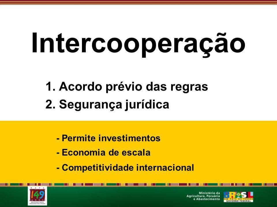 Intercooperação 1. Acordo prévio das regras 2. Segurança jurídica - Permite investimentos - Economia de escala - Competitividade internacional