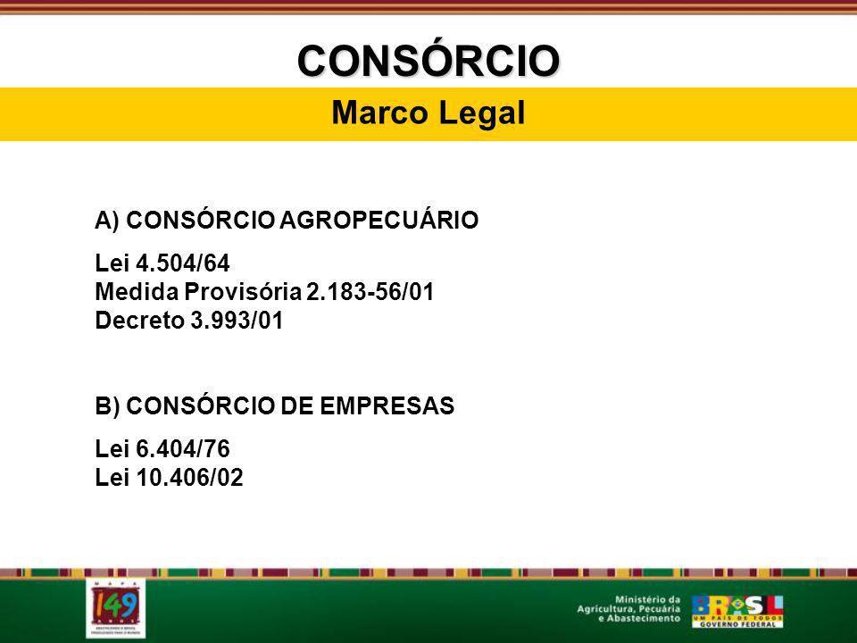 CONSÓRCIO A) CONSÓRCIO AGROPECUÁRIO Lei 4.504/64 Medida Provisória 2.183-56/01 Decreto 3.993/01 B) CONSÓRCIO DE EMPRESAS Lei 6.404/76 Lei 10.406/02 Marco Legal