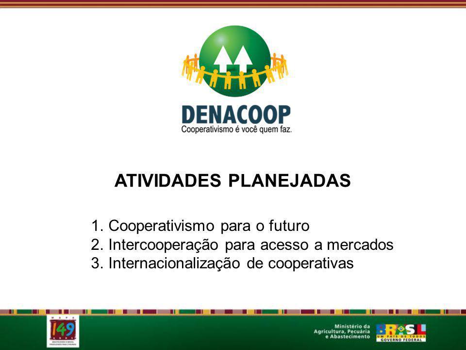 ATIVIDADES PLANEJADAS 1.Cooperativismo para o futuro 2.Intercooperação para acesso a mercados 3.Internacionalização de cooperativas