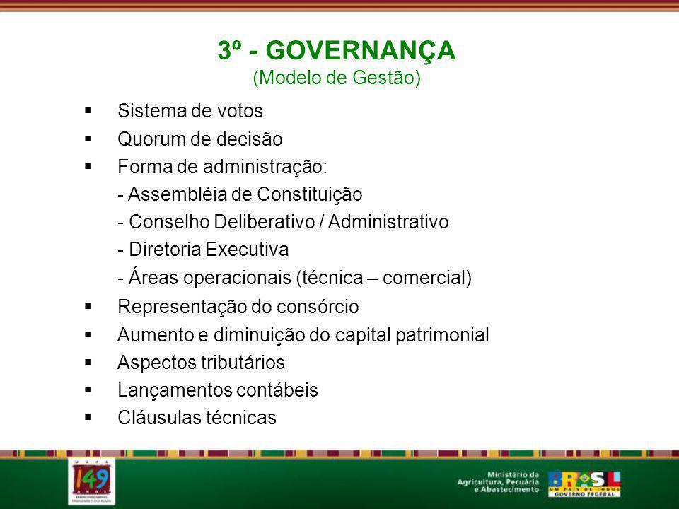 Sistema de votos Quorum de decisão Forma de administração: - Assembléia de Constituição - Conselho Deliberativo / Administrativo - Diretoria Executiva