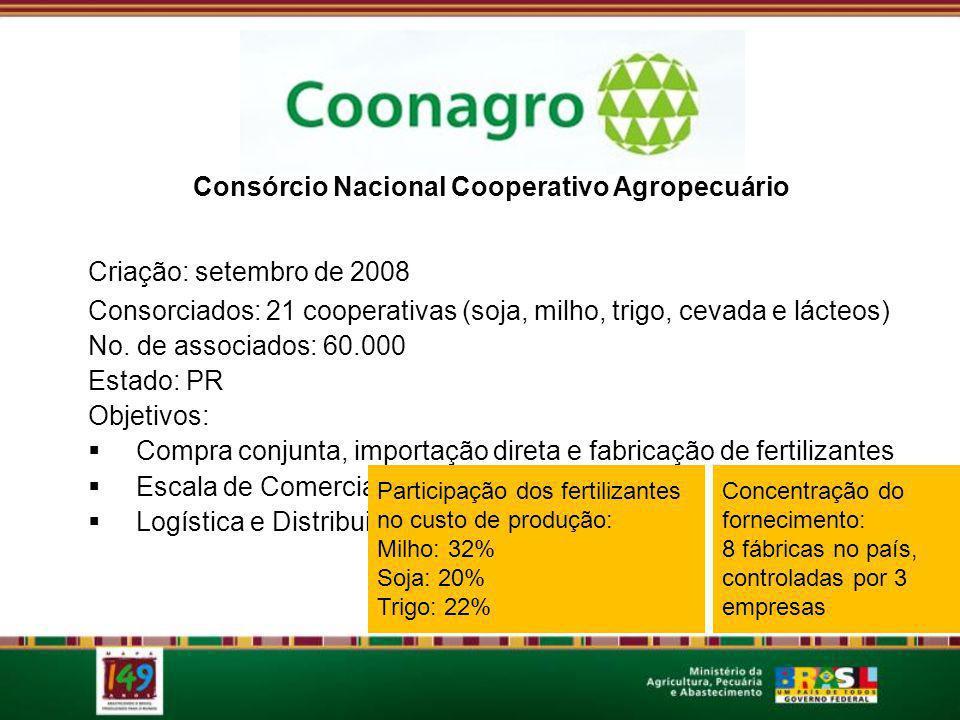 Criação: setembro de 2008 Consorciados: 21 cooperativas (soja, milho, trigo, cevada e lácteos) No. de associados: 60.000 Estado: PR Objetivos: Compra