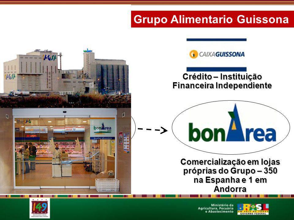 Crédito – Instituição Financeira Independiente Agropecuária de Guissona Corporación Agroalimentaria Guissona S.A. Comercialização em lojas próprias do