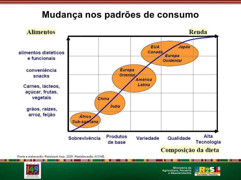 Criação: setembro de 2008 Consorciados: 21 cooperativas (soja, milho, trigo, cevada e lácteos) No.
