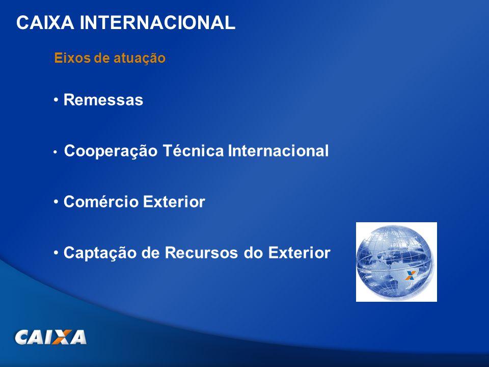 CAIXA INTERNACIONAL Remessas Cooperação Técnica Internacional Comércio Exterior Captação de Recursos do Exterior Eixos de atuação