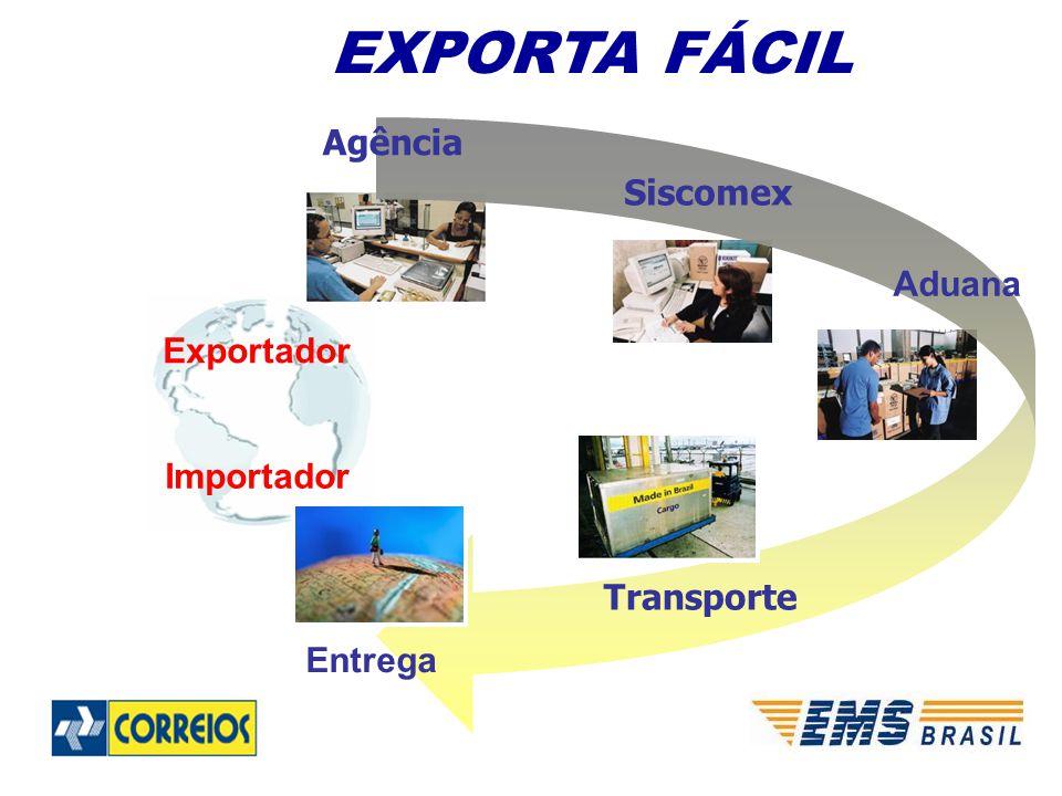 EXPORTA FÁCIL Agência Siscomex Aduana Transporte Entrega Exportador Importador