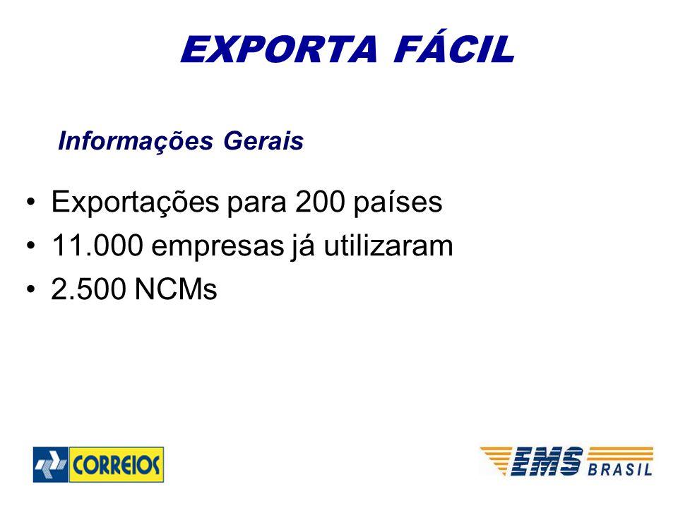 EXPORTA FÁCIL Exportações para 200 países 11.000 empresas já utilizaram 2.500 NCMs Informações Gerais