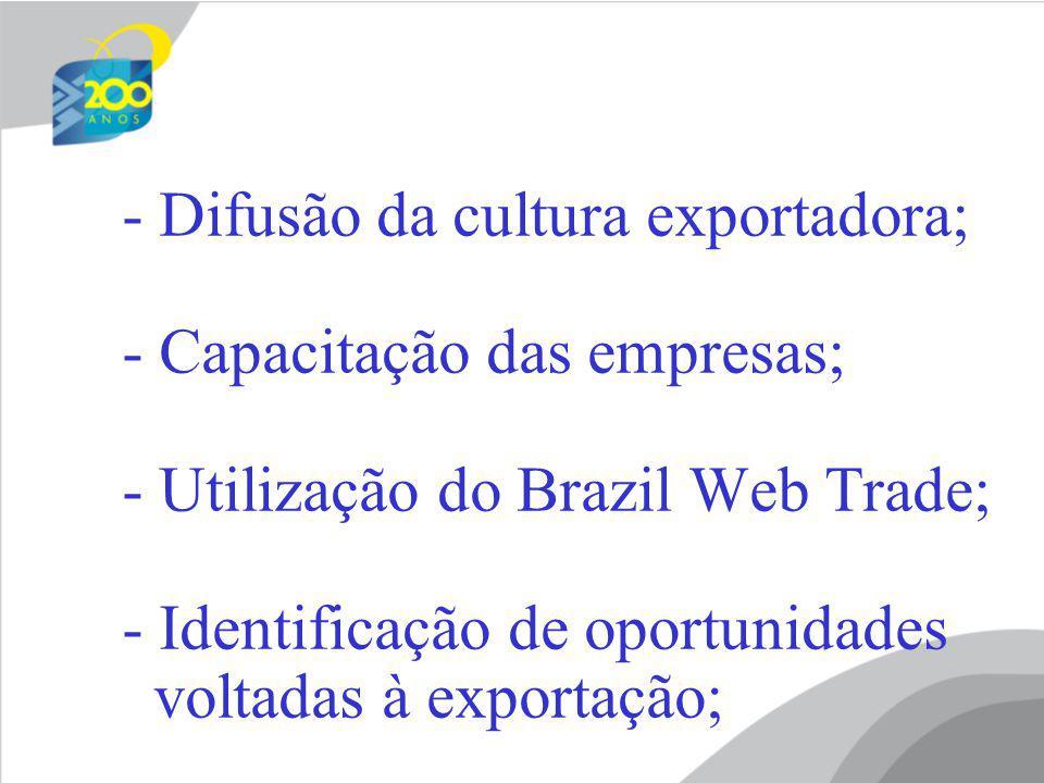 - Difusão da cultura exportadora; - Capacitação das empresas; - Utilização do Brazil Web Trade; - Identificação de oportunidades voltadas à exportação