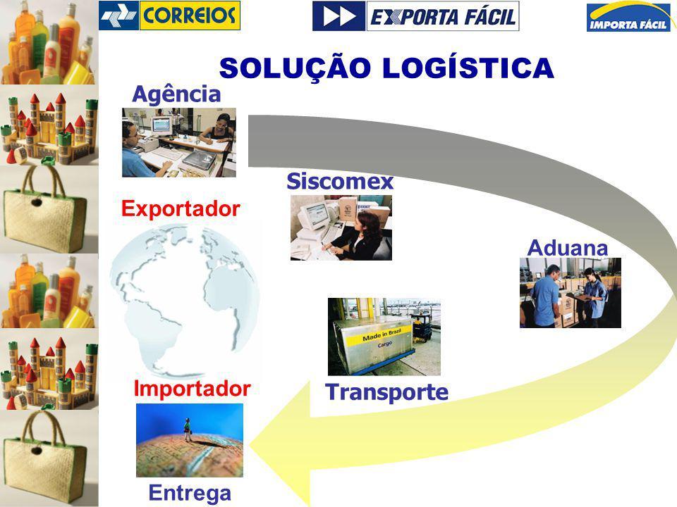 SOLUÇÃO LOGÍSTICA Agência Siscomex Aduana Transporte Entrega Exportador Importador