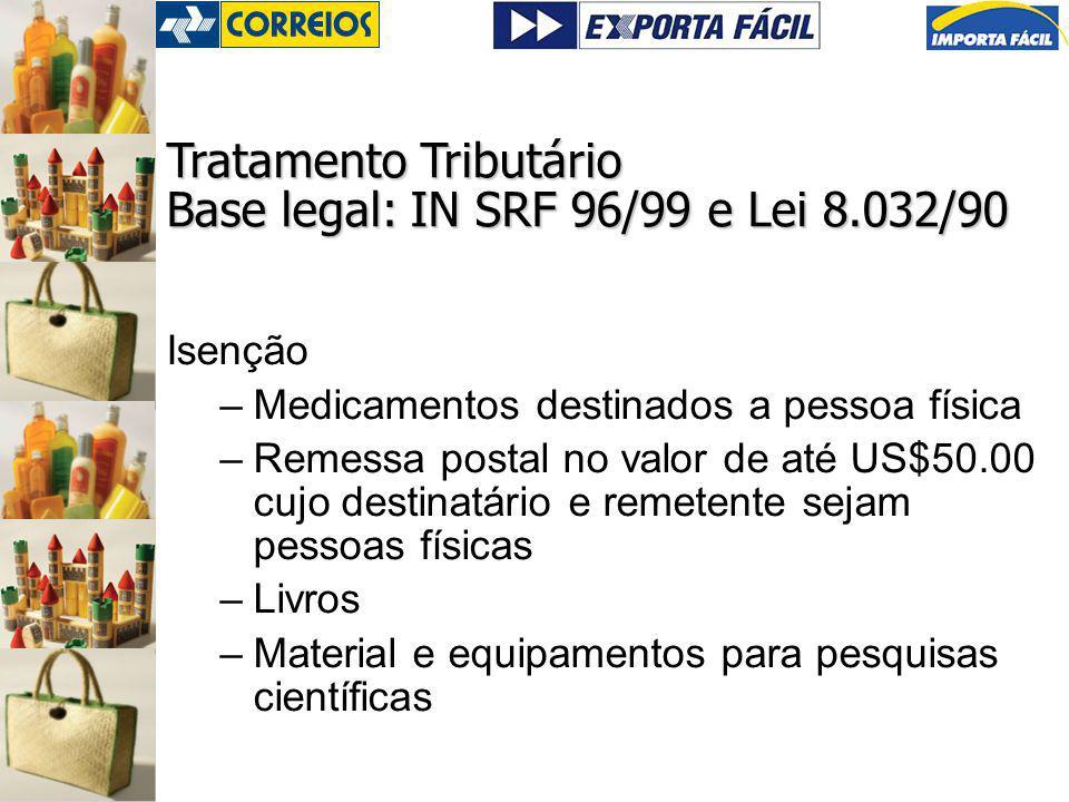 Tratamento Tributário Base legal: IN SRF 96/99 e Lei 8.032/90 Isenção –Medicamentos destinados a pessoa física –Remessa postal no valor de até US$50.0