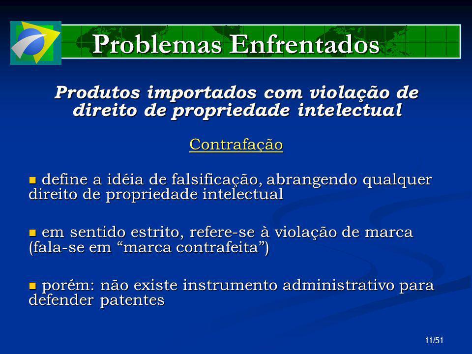 11/51 Problemas Enfrentados Produtos importados com violação de direito de propriedade intelectual Contrafação define a idéia de falsificação, abrange