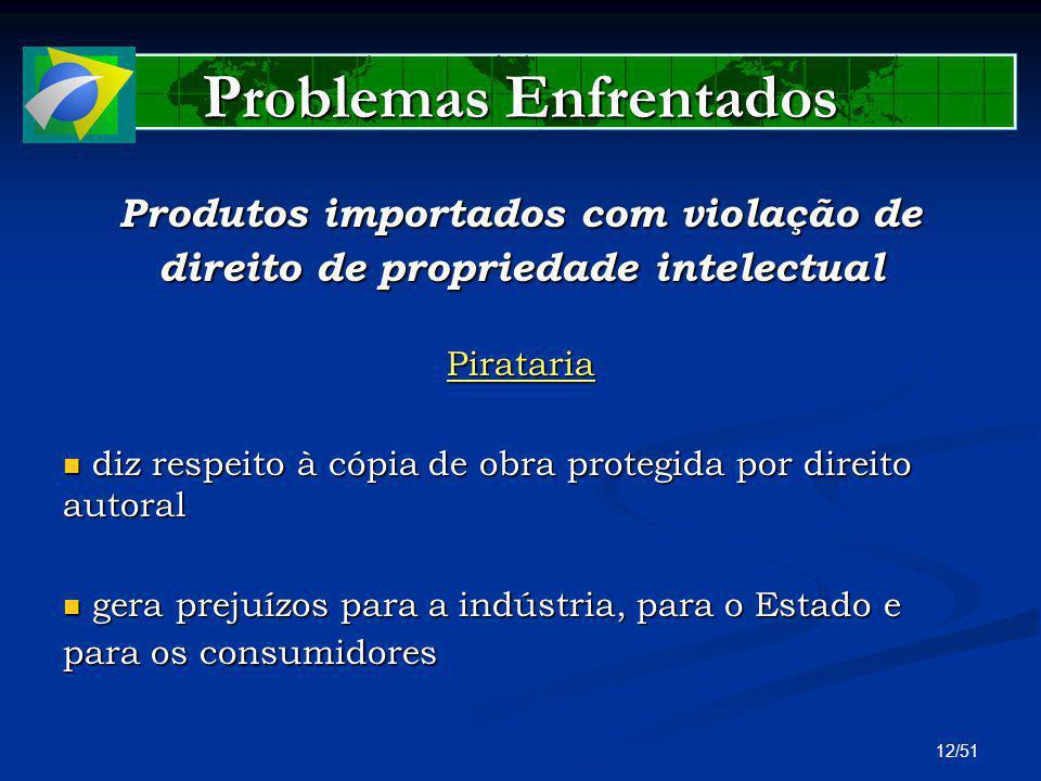 12/51 Problemas Enfrentados Produtos importados com violação de direito de propriedade intelectual Pirataria diz respeito à cópia de obra protegida po