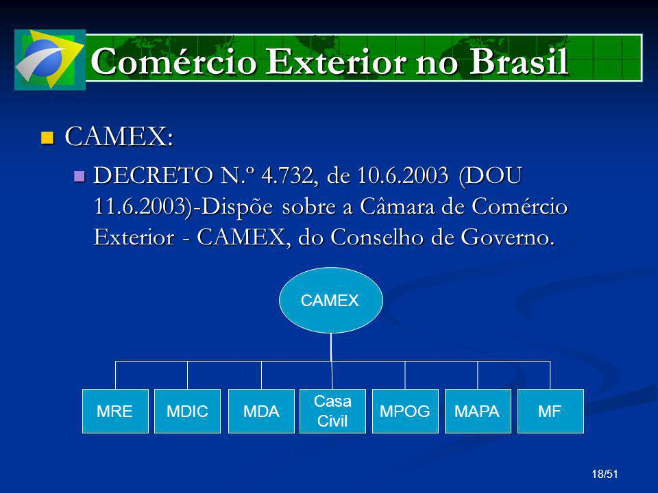 18/51 Comércio Exterior no Brasil CAMEX: CAMEX: DECRETO N.º 4.732, de 10.6.2003 (DOU 11.6.2003)-Dispõe sobre a Câmara de Comércio Exterior - CAMEX, do